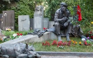 Схема Новодевичьего кладбища: указатель могил известных личностей