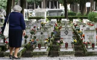Значение полгода после смерти человека: что нужно делать в этот период