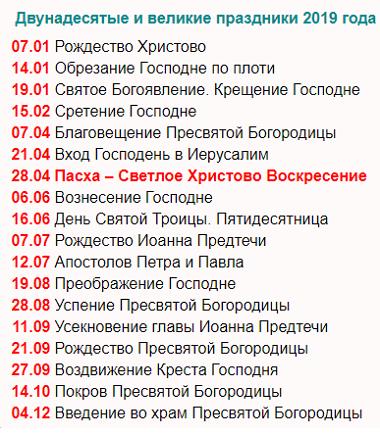 великие православные праздники 2019 года