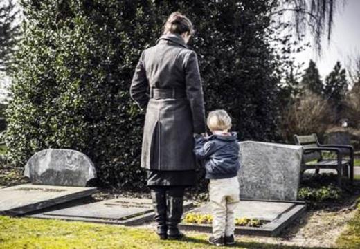 Посещение кладбища после похорон
